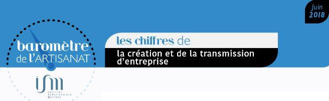 Les chiffres clefs de la création et transmission d'entreprise