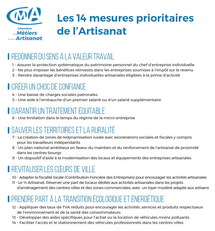 Presse : Restitution Grand débat : 14 mesures prioritaires pour permettre aux artisans de vivre et travailler dignement