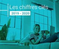 Les chiffres-clés du e-commerce en 2020 - Fevad