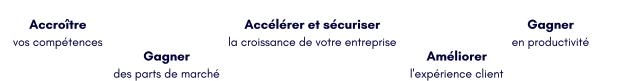 """Réaliser son site web avec sérénité grâce au programme """"TPE numérique"""""""