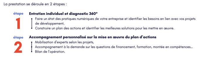 """Un regard neuf pour réaliser sa boutique en ligne grâce au programme """"TPE numérique"""""""