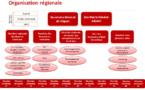 Les principes de la structuration régionale validés en AG