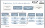 L'organisation régionale et le processus d'ouverture des postes associés