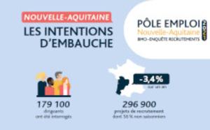 Enquête « Besoins en Main-d'œuvre (BMO) » des entreprises en France et en Nouvelle-Aquitaine : des intentions d'embauche en hausse pour 2021
