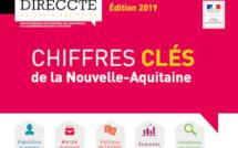 Chiffres Clés Nouvelle-Aquitaine - Edition 2019